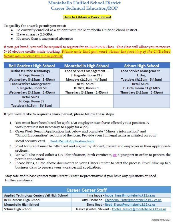 work permit info