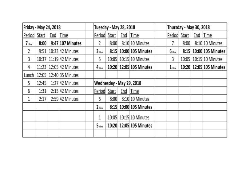 King City's Final Schedule