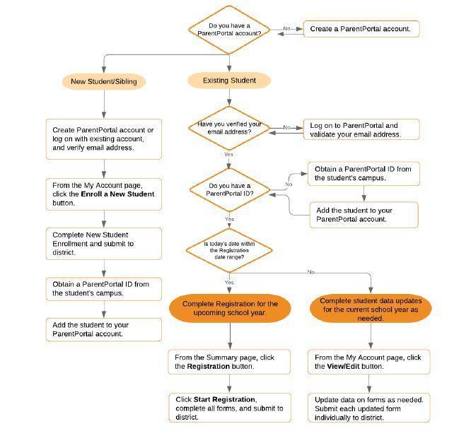 Ascender Guidelines