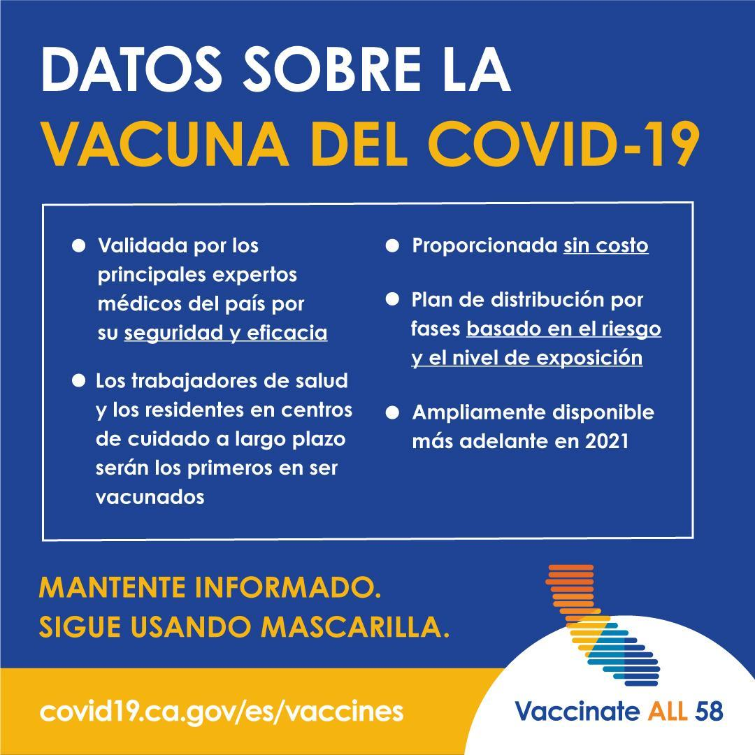 Covid-19 Vaccine at a glance - Spanish