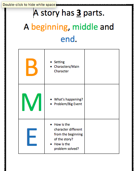 Beginning Middle and End Organizer