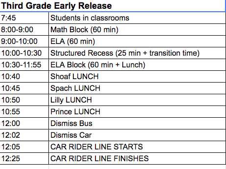 Early Release