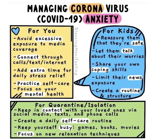 Managing COVID19 and anxiety