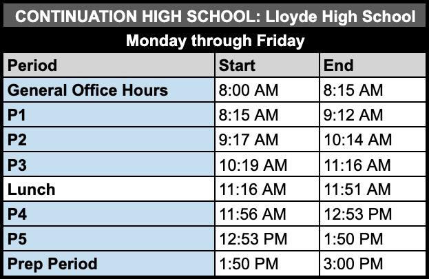 6-period schedule
