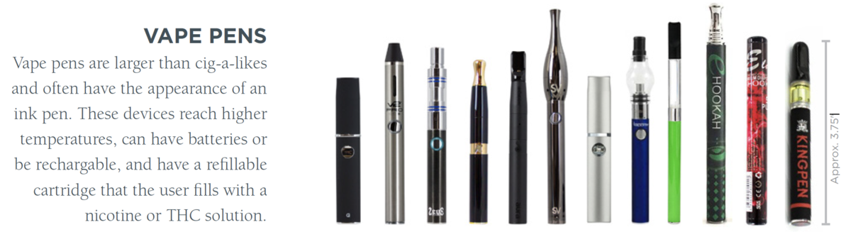 different Vape pens