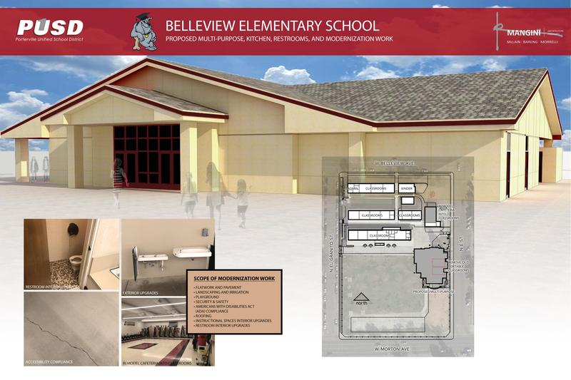 Belleview Modernization Poster