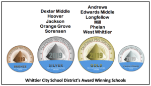 Image of PBIS Awards for all schools