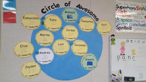 The Circle of Awesome