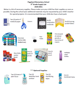 5th Grade Supply List 2020.png