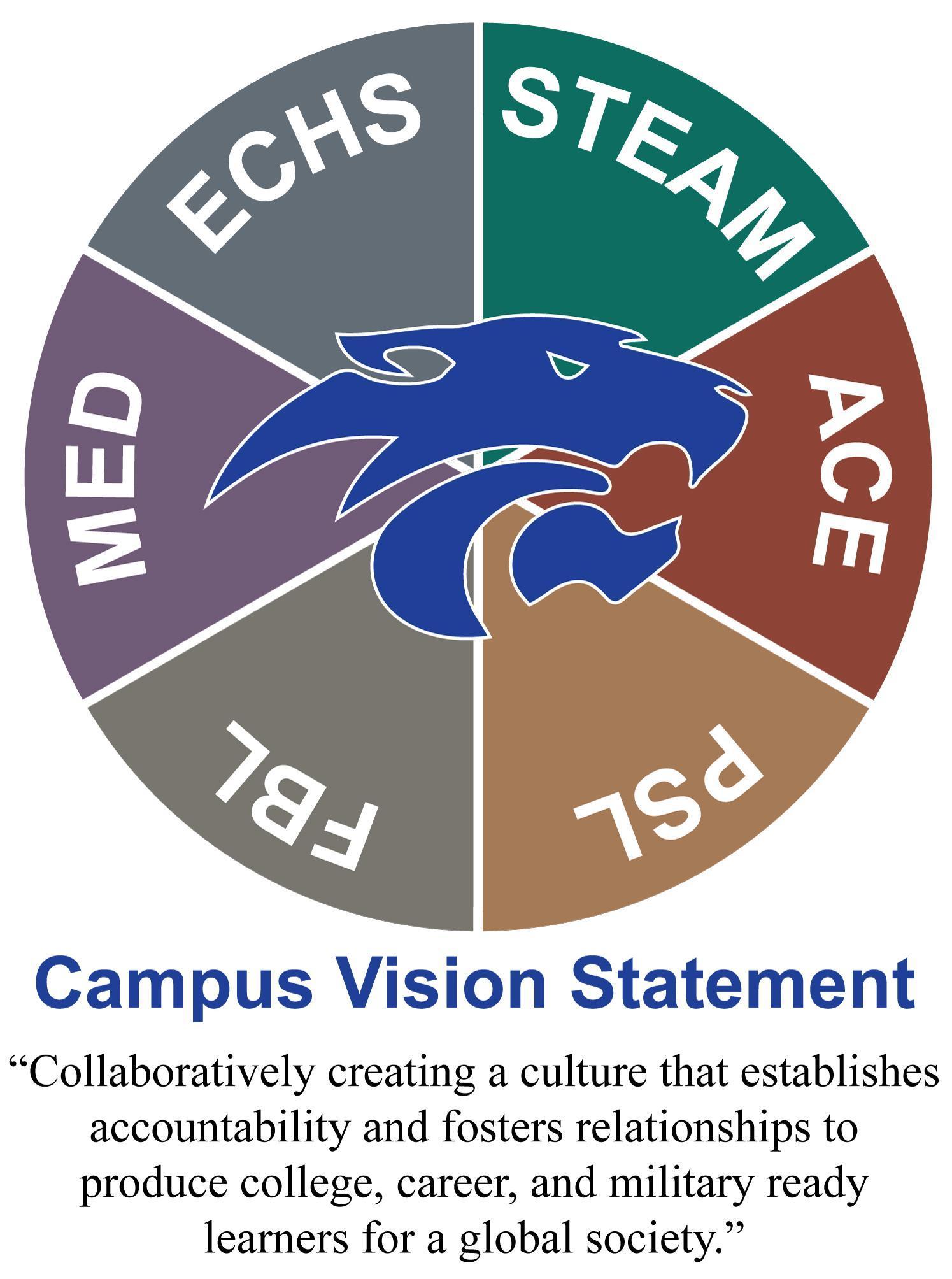 KHS Vision Statement