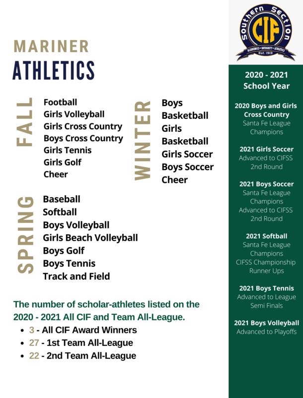 2021 - 2022 Mariner Athletics Flyer.png