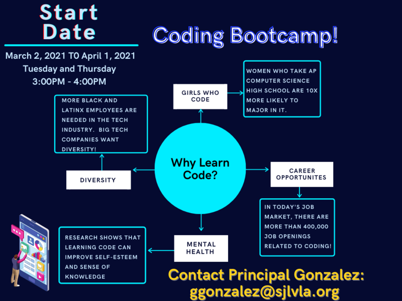 Want to learn code? Featured Photo