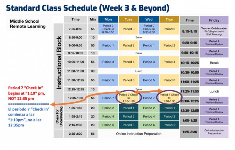 Week 3 & beyond Distance Learning Class Schedule
