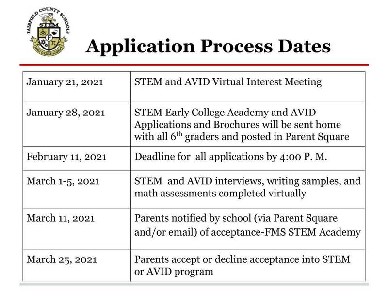 STEM and AVID Application and Due Dates