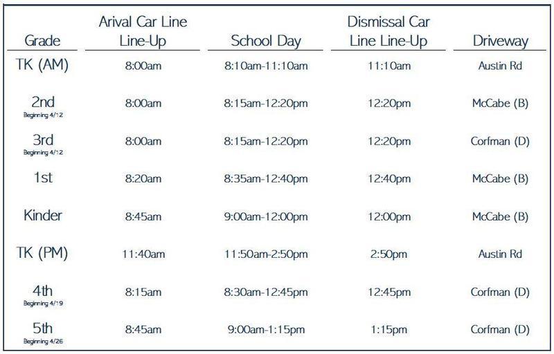 Car Line & Class Schedules Thumbnail Image