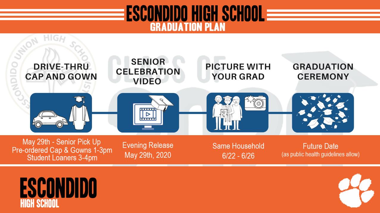 2020 Grad Plans-Eng