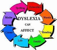 dyslexia cycle