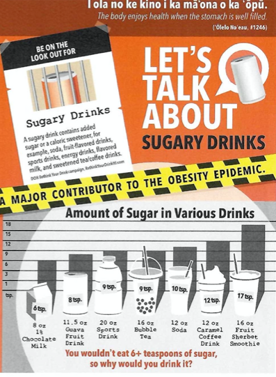 Thumbnail of flyer on Sugary Drinks