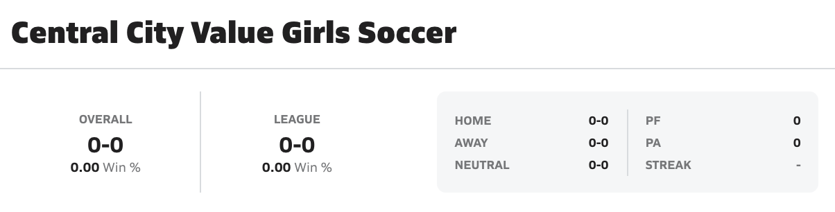 2021-2022 Girls Soccer Overall/League Record