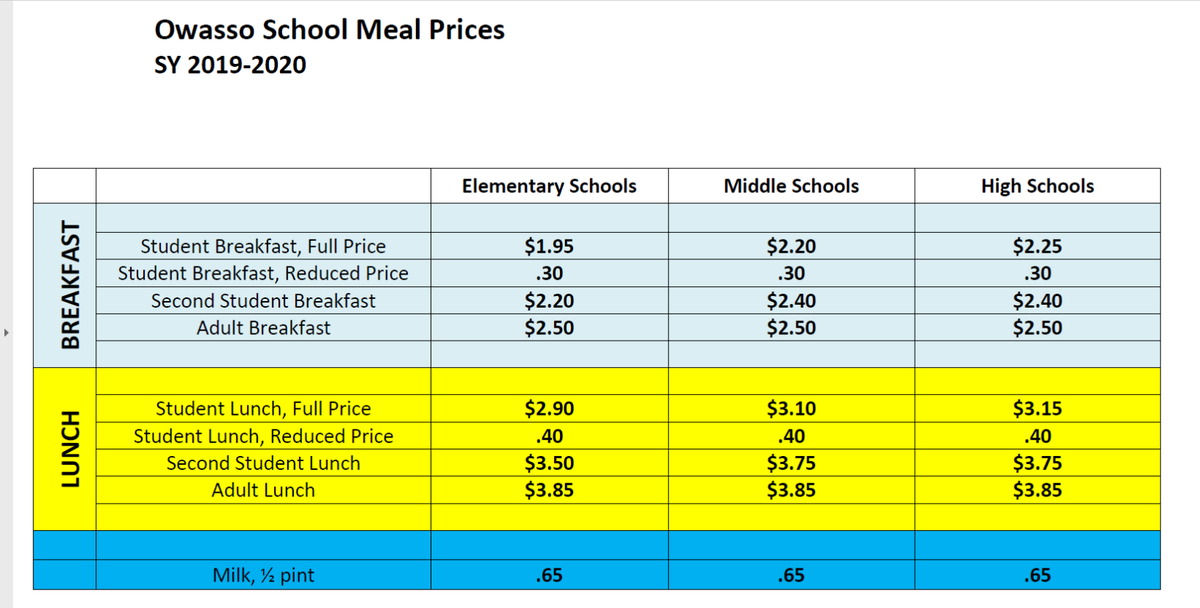 Meal Prices SY20