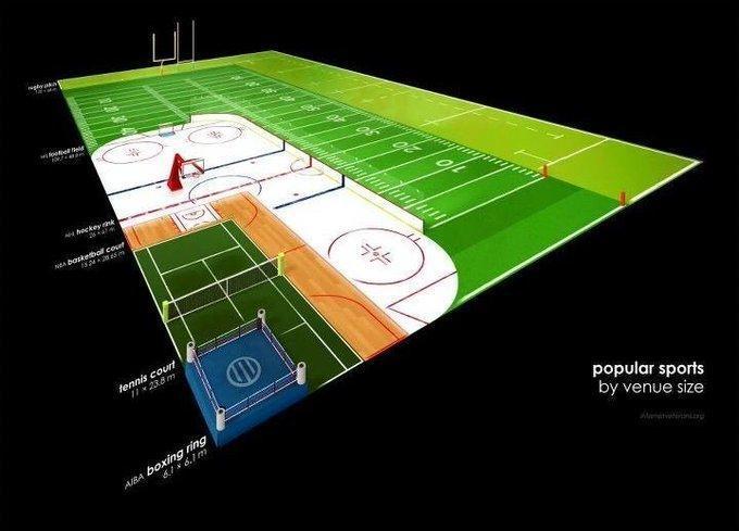 sizes of sports fields
