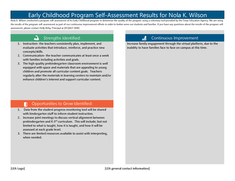 Early Childhood Program Self-Assessment Results Featured Photo
