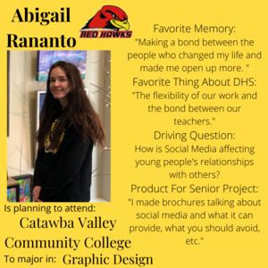 Abigail Rananto