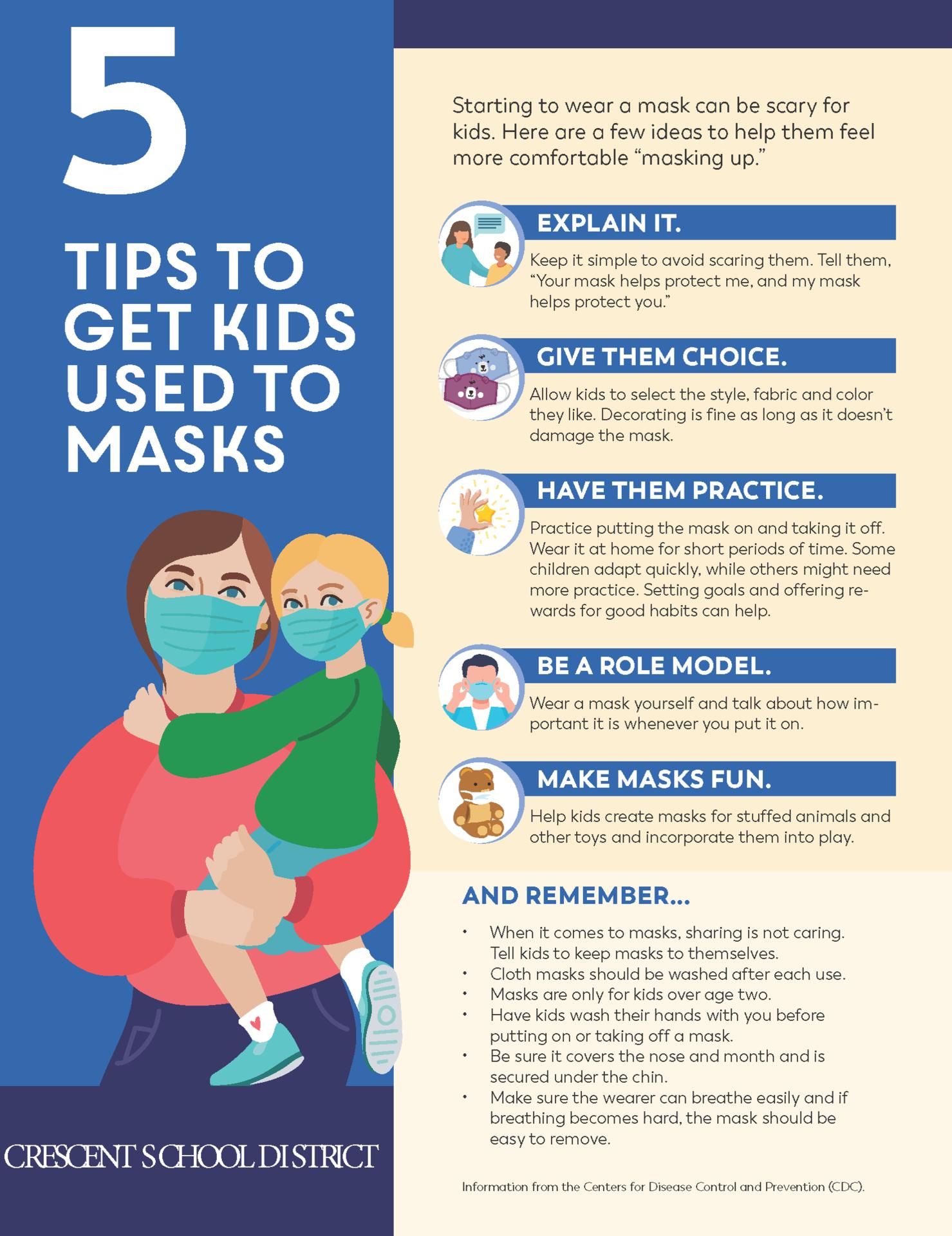 Mask tips