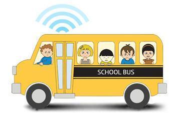 Bus GPS