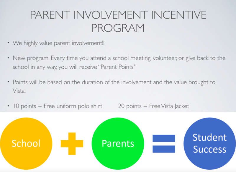Parent Volunteering Featured Photo